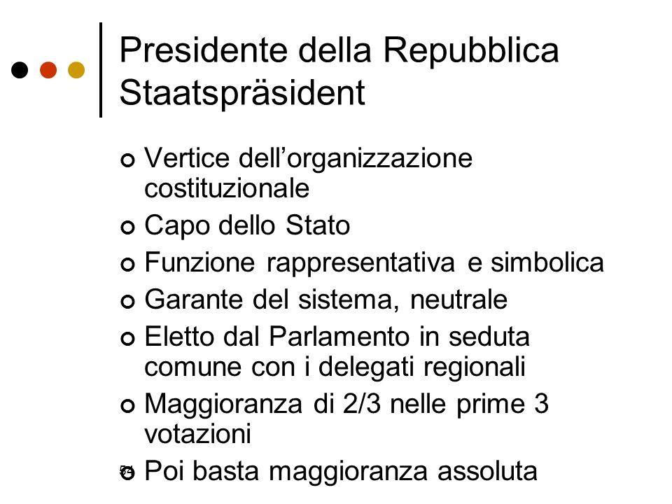 54 Presidente della Repubblica Staatspräsident Vertice dellorganizzazione costituzionale Capo dello Stato Funzione rappresentativa e simbolica Garante