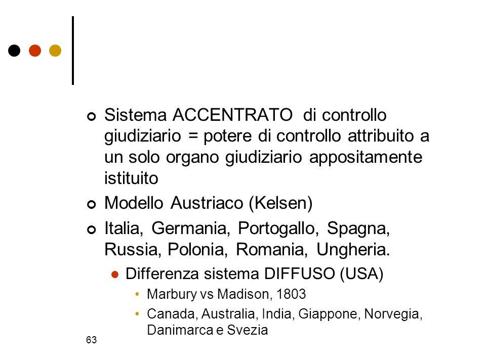 63 Sistema ACCENTRATO di controllo giudiziario = potere di controllo attribuito a un solo organo giudiziario appositamente istituito Modello Austriaco