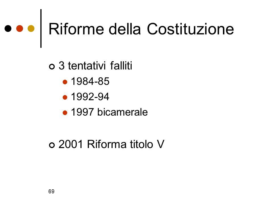 69 Riforme della Costituzione 3 tentativi falliti 1984-85 1992-94 1997 bicamerale 2001 Riforma titolo V