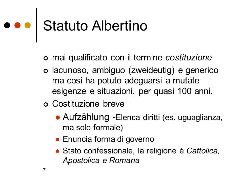 7 Statuto Albertino mai qualificato con il termine costituzione lacunoso, ambiguo (zweideutig) e generico ma così ha potuto adeguarsi a mutate esigenz