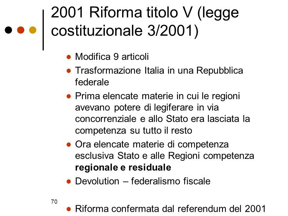 70 2001 Riforma titolo V (legge costituzionale 3/2001) Modifica 9 articoli Trasformazione Italia in una Repubblica federale Prima elencate materie in