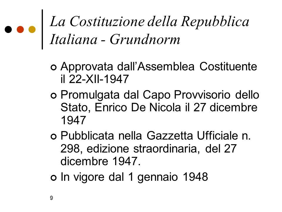 9 La Costituzione della Repubblica Italiana - Grundnorm Approvata dallAssemblea Costituente il 22-XII-1947 Promulgata dal Capo Provvisorio dello Stato