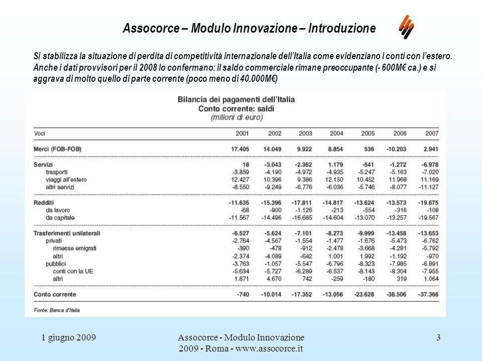 1 giugno 2009Assocorce - Modulo Innovazione 2009 - Roma - www.assocorce.it 4 Assocorce – Modulo Innovazione – Introduzione Il saldo della bilancia commerciale risulta dai valori di esportazioni - importazioni.