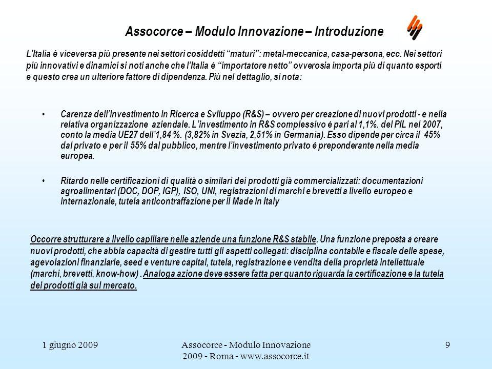1 giugno 2009Assocorce - Modulo Innovazione 2009 - Roma - www.assocorce.it 20 Assocorce – Modulo Innovazione – Introduzione Un altro fattore di allarme deriva da un indicatore di gradimento rilevato nel 2007 con indagine campionaria sugli Stati UE oggetto della comparazione, dove la Germania è stata sostituita alla Grecia