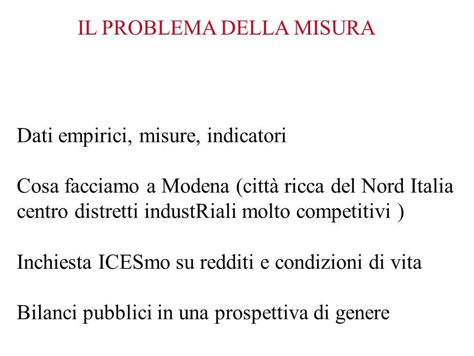 Dati empirici, misure, indicatori Cosa facciamo a Modena (città ricca del Nord Italia centro distretti industRiali molto competitivi ) Inchiesta ICESmo su redditi e condizioni di vita Bilanci pubblici in una prospettiva di genere IL PROBLEMA DELLA MISURA
