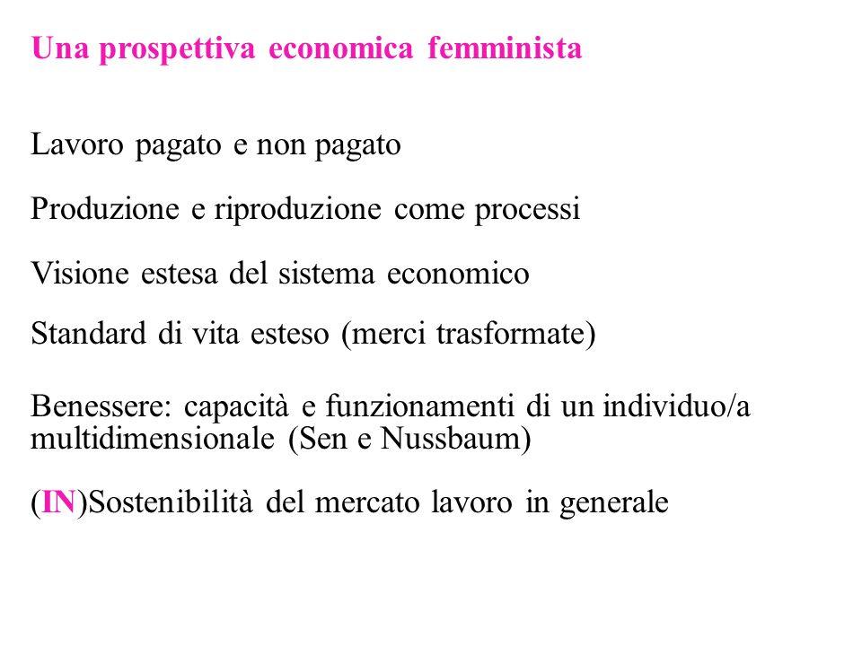 Il Gender Budgeting è una applicazione del mainstreaming di genere al processo di definizione del bilancio pubblico.
