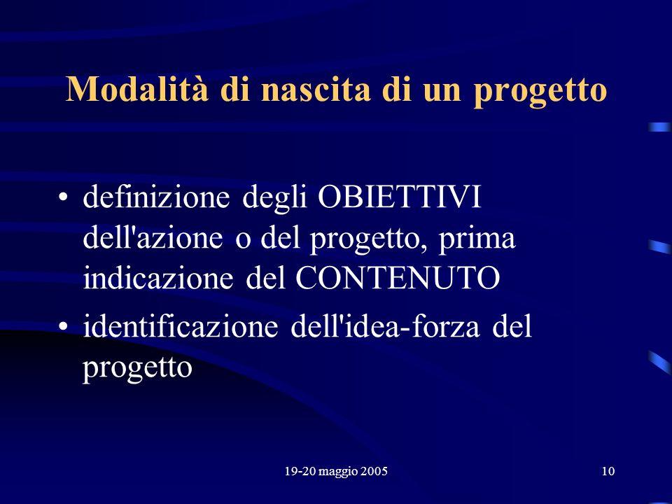 19-20 maggio 200510 Modalità di nascita di un progetto definizione degli OBIETTIVI dell'azione o del progetto, prima indicazione del CONTENUTO identif
