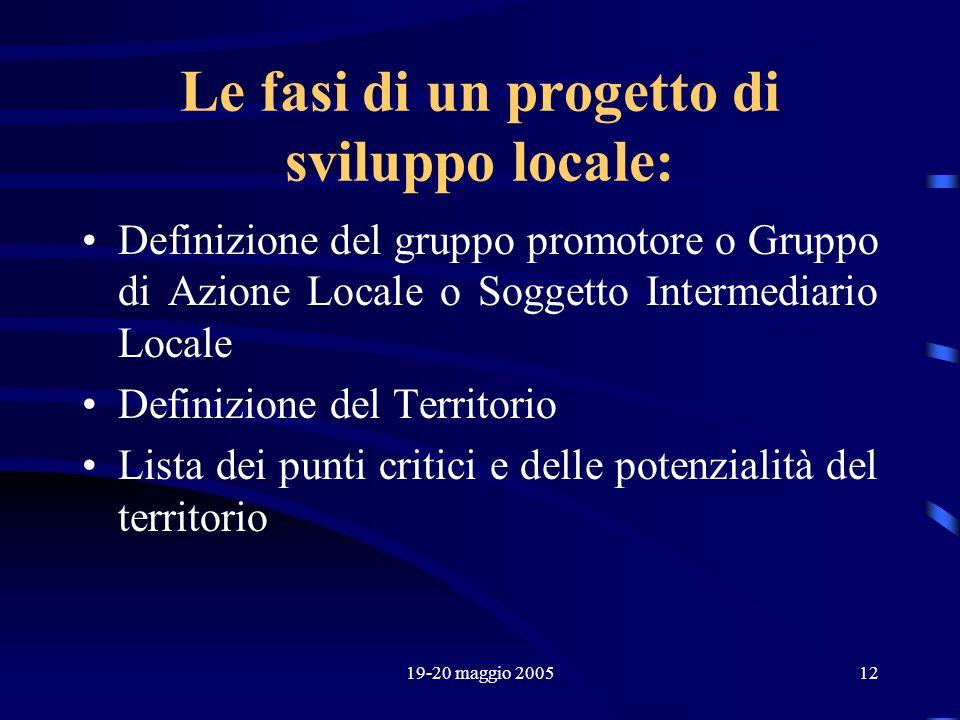 19-20 maggio 200512 Le fasi di un progetto di sviluppo locale: Definizione del gruppo promotore o Gruppo di Azione Locale o Soggetto Intermediario Loc