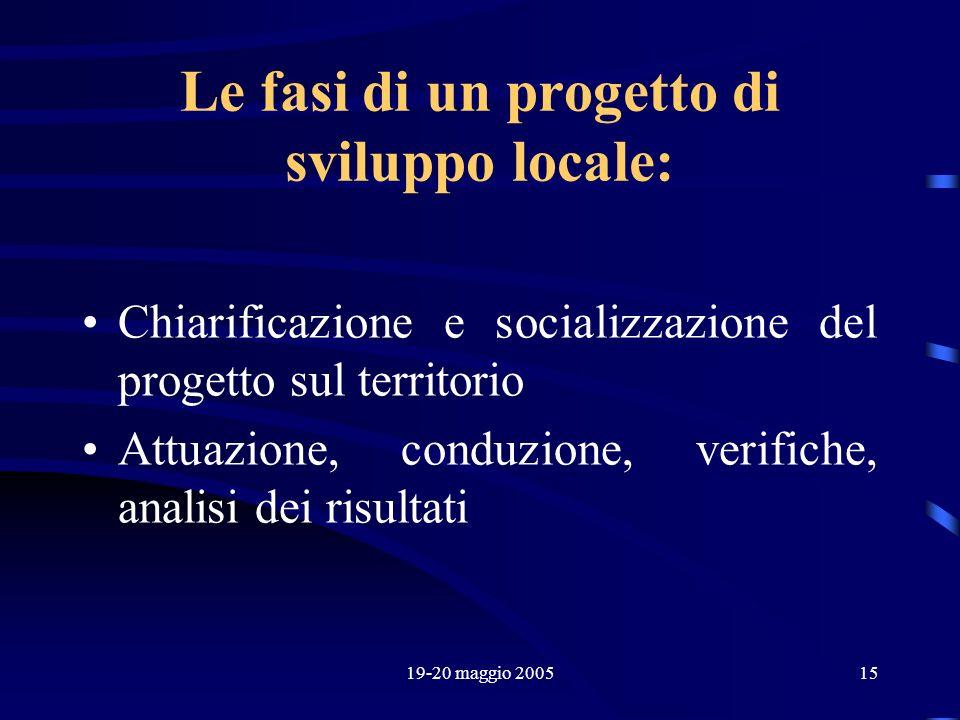 19-20 maggio 200515 Le fasi di un progetto di sviluppo locale: Chiarificazione e socializzazione del progetto sul territorio Attuazione, conduzione, v