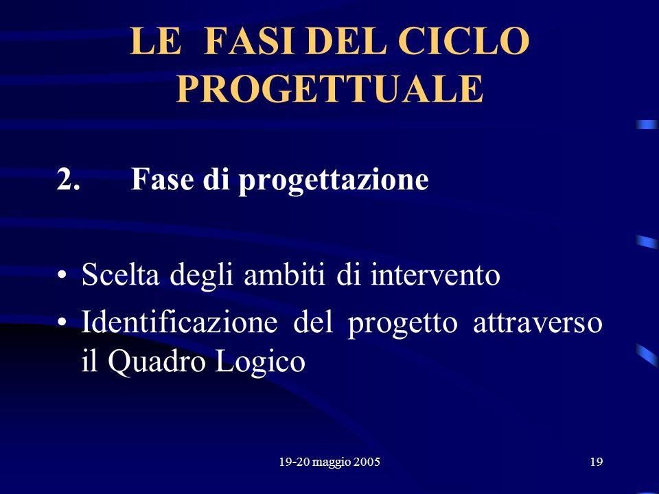 19-20 maggio 200519 LE FASI DEL CICLO PROGETTUALE 2. Fase di progettazione Scelta degli ambiti di intervento Identificazione del progetto attraverso i