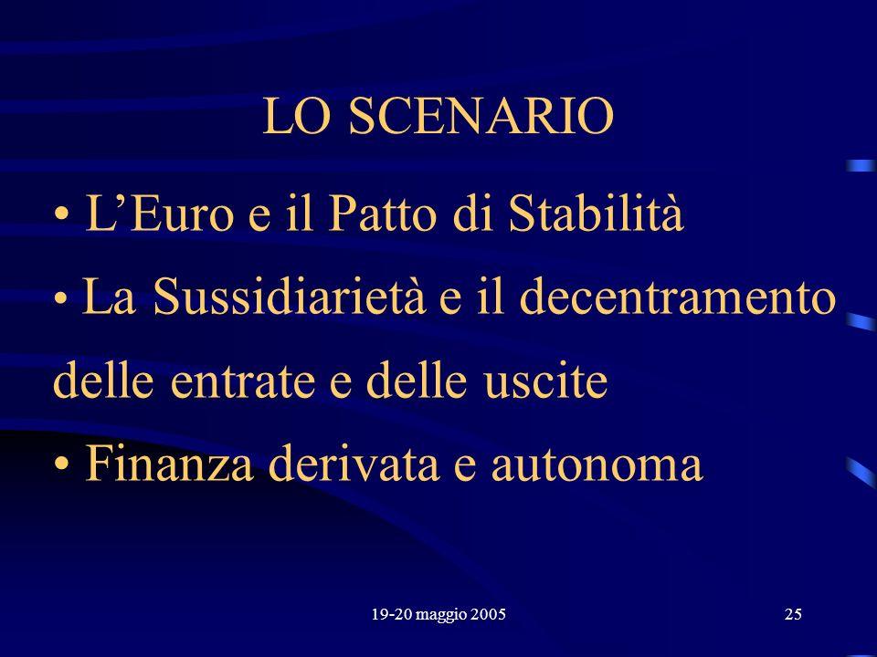 19-20 maggio 200525 LO SCENARIO LEuro e il Patto di Stabilità La Sussidiarietà e il decentramento delle entrate e delle uscite Finanza derivata e auto
