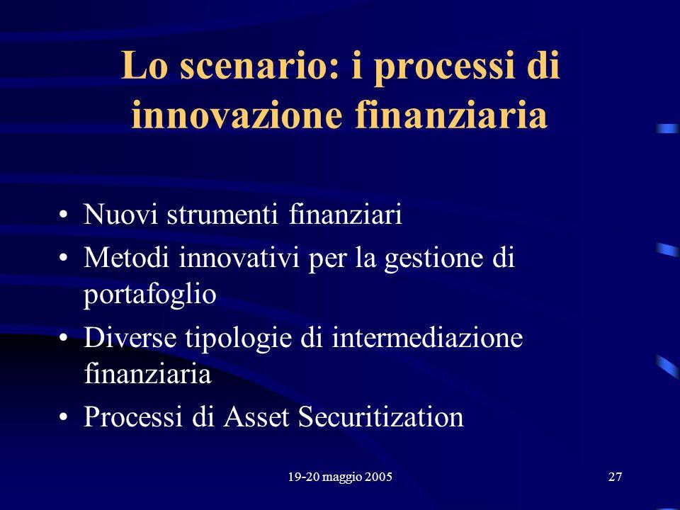 19-20 maggio 200527 Lo scenario: i processi di innovazione finanziaria Nuovi strumenti finanziari Metodi innovativi per la gestione di portafoglio Div