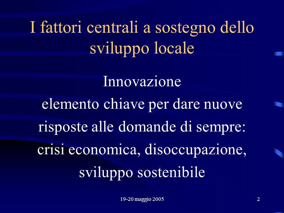 19-20 maggio 20053 I fattori centrali a sostegno dello sviluppo locale Consapevolezza requisito essenziale è la consapevolezza della necessità di promuovere ed attuare un percorso di sviluppo