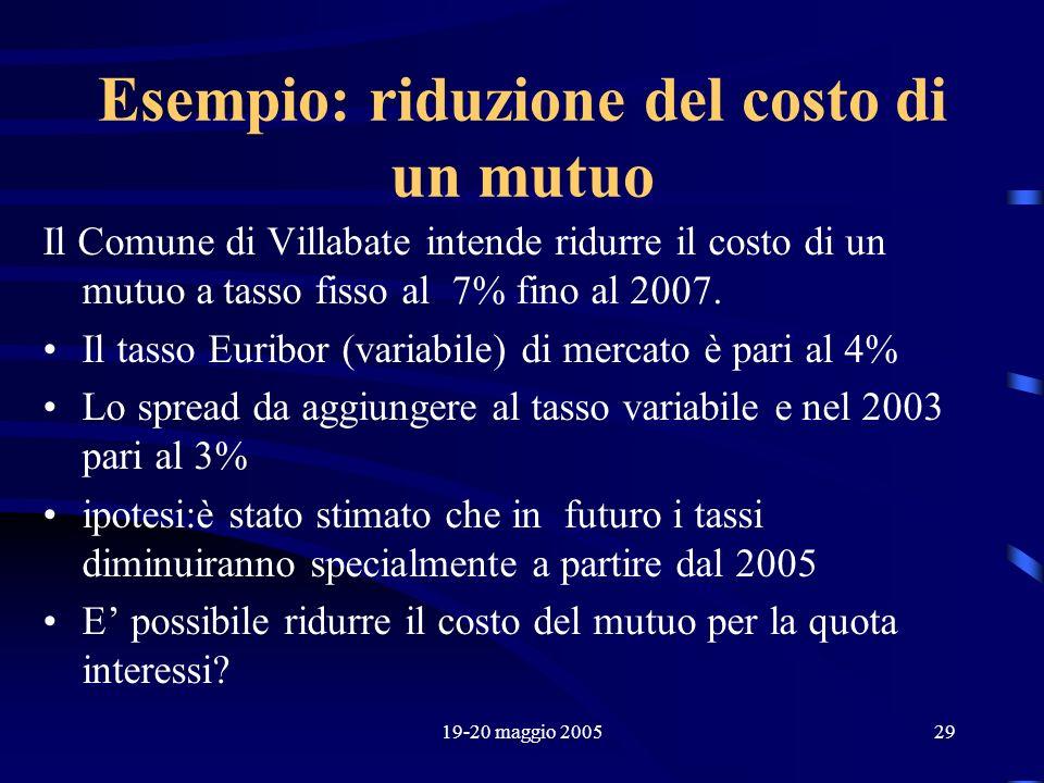 19-20 maggio 200529 Esempio: riduzione del costo di un mutuo Il Comune di Villabate intende ridurre il costo di un mutuo a tasso fisso al 7% fino al 2
