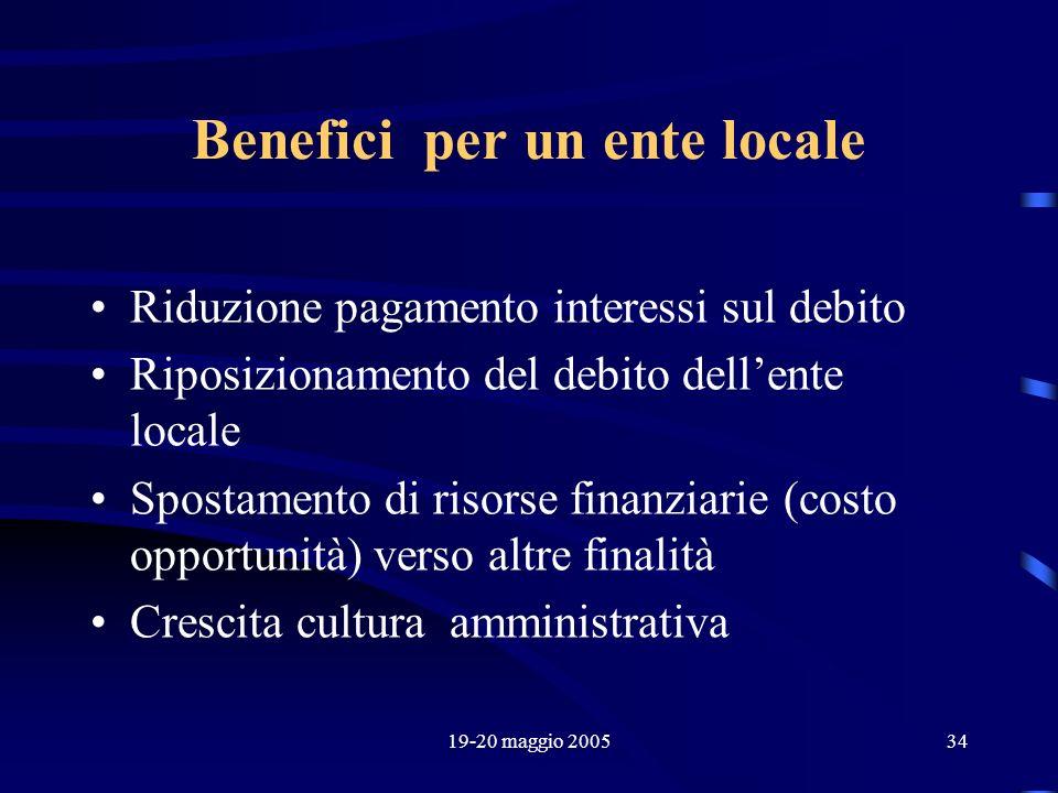 19-20 maggio 200534 Benefici per un ente locale Riduzione pagamento interessi sul debito Riposizionamento del debito dellente locale Spostamento di ri