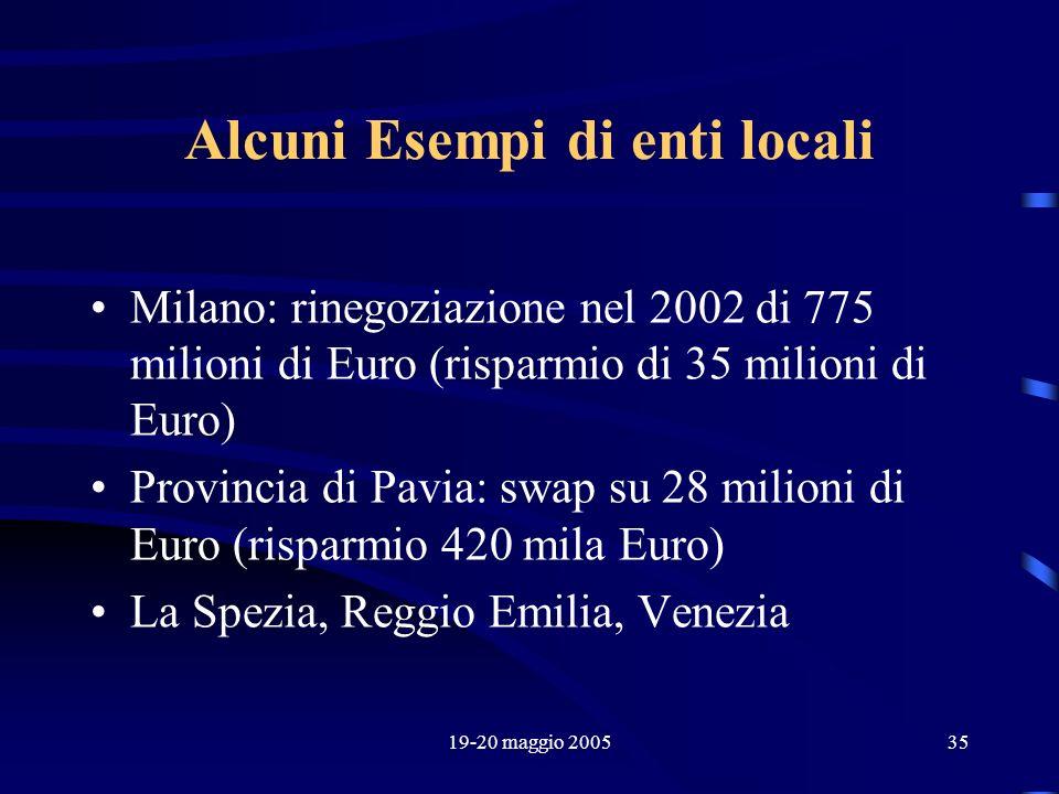 19-20 maggio 200535 Alcuni Esempi di enti locali Milano: rinegoziazione nel 2002 di 775 milioni di Euro (risparmio di 35 milioni di Euro) Provincia di