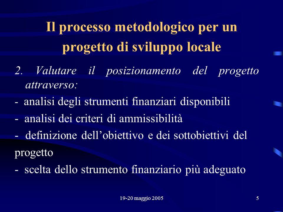 19-20 maggio 20055 Il processo metodologico per un progetto di sviluppo locale 2. Valutare il posizionamento del progetto attraverso: - analisi degli