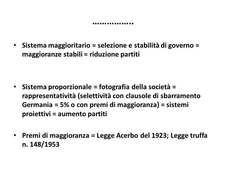 …………….. Sistema maggioritario = selezione e stabilità di governo = maggioranze stabili = riduzione partiti Sistema proporzionale = fotografia della so
