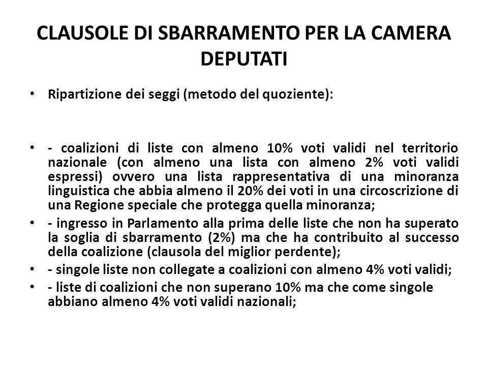 CLAUSOLE DI SBARRAMENTO PER LA CAMERA DEPUTATI Ripartizione dei seggi (metodo del quoziente): - coalizioni di liste con almeno 10% voti validi nel ter