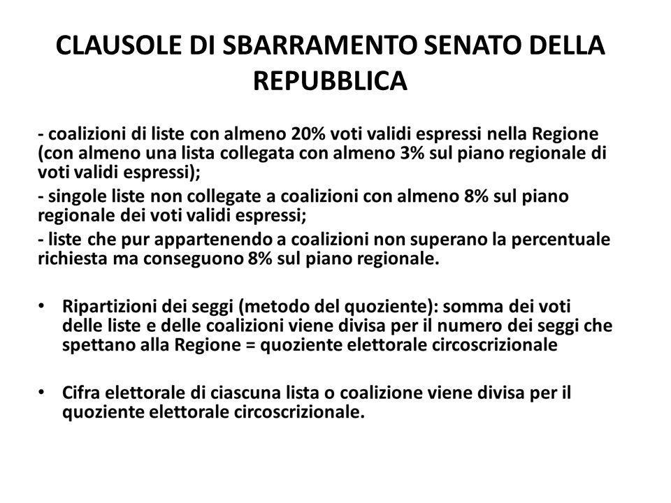 CLAUSOLE DI SBARRAMENTO SENATO DELLA REPUBBLICA