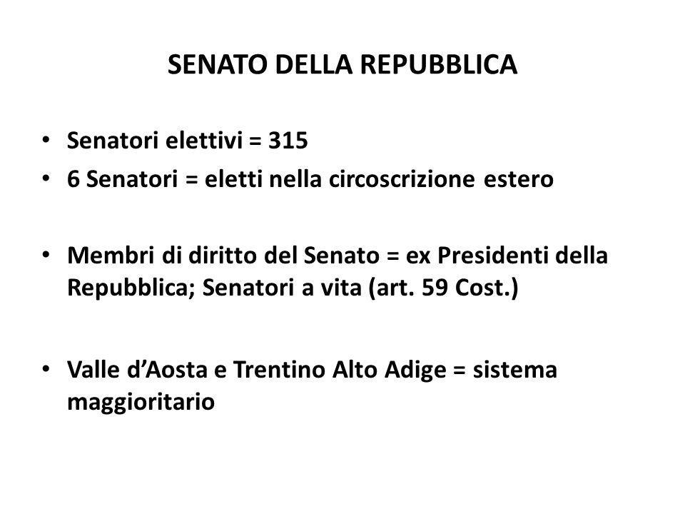 SENATO DELLA REPUBBLICA Senatori elettivi = 315 6 Senatori = eletti nella circoscrizione estero Membri di diritto del Senato = ex Presidenti della Rep