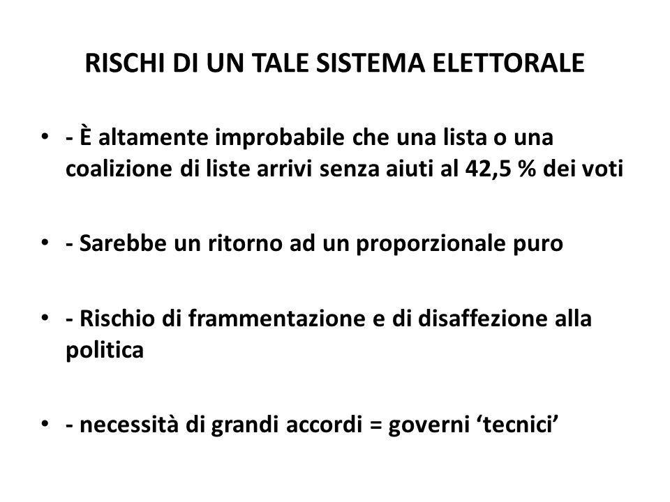 RISCHI DI UN TALE SISTEMA ELETTORALE - È altamente improbabile che una lista o una coalizione di liste arrivi senza aiuti al 42,5 % dei voti - Sarebbe