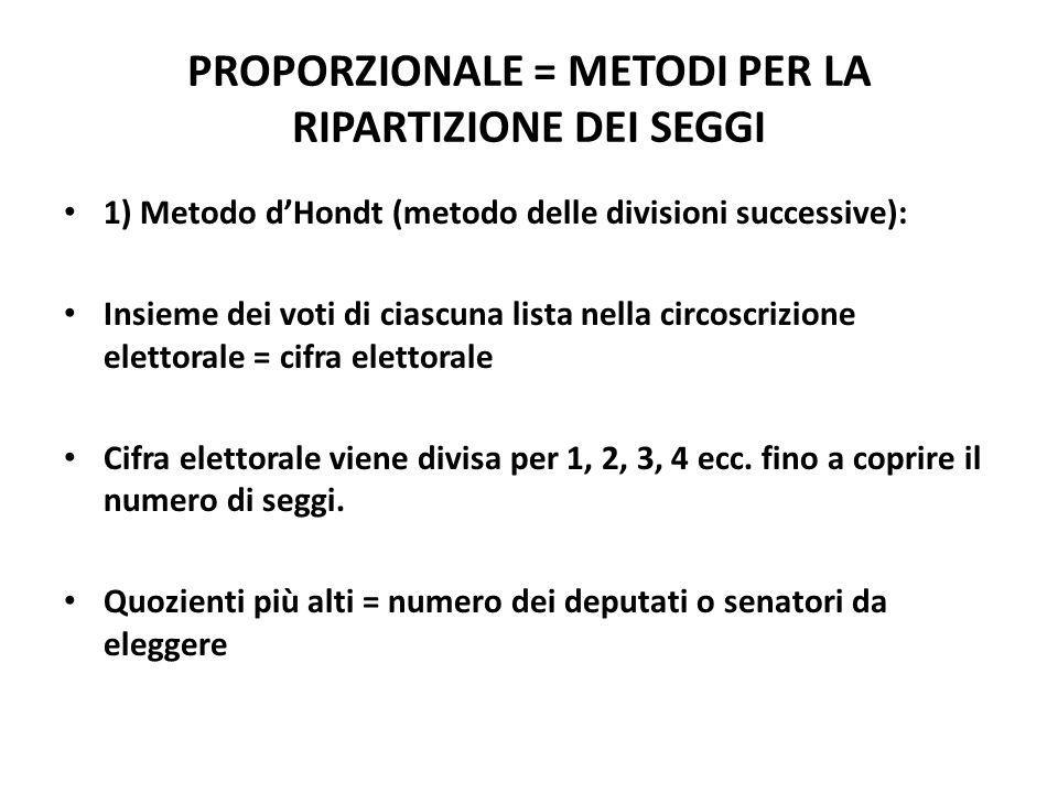 PROPORZIONALE = METODI PER LA RIPARTIZIONE DEI SEGGI 1) Metodo dHondt (metodo delle divisioni successive): Insieme dei voti di ciascuna lista nella ci