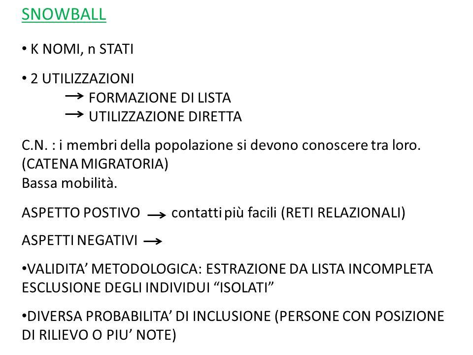 TERMINE DEL PROCESSO RAGGIUNTO IL NUMERO DI INTERVISTE UTILE NESSUNA NUOVA INDIVIDUAZIONE DIFFICOLTA / SOLUZIONI 1.FASE INIZIALE DELLA RICERCA 2.CONTATTI MOLTO DIFFERENTI COINVOLGIMENTO NELLA INDAGINE DI QUALCHE COMPONENTE DEL GRUPPO INIZIALE (SOGGETTI DI RILIEVO) 3.PROCEDURA NON AUTOPROPULSIVA COSTANTE CONTROLLO
