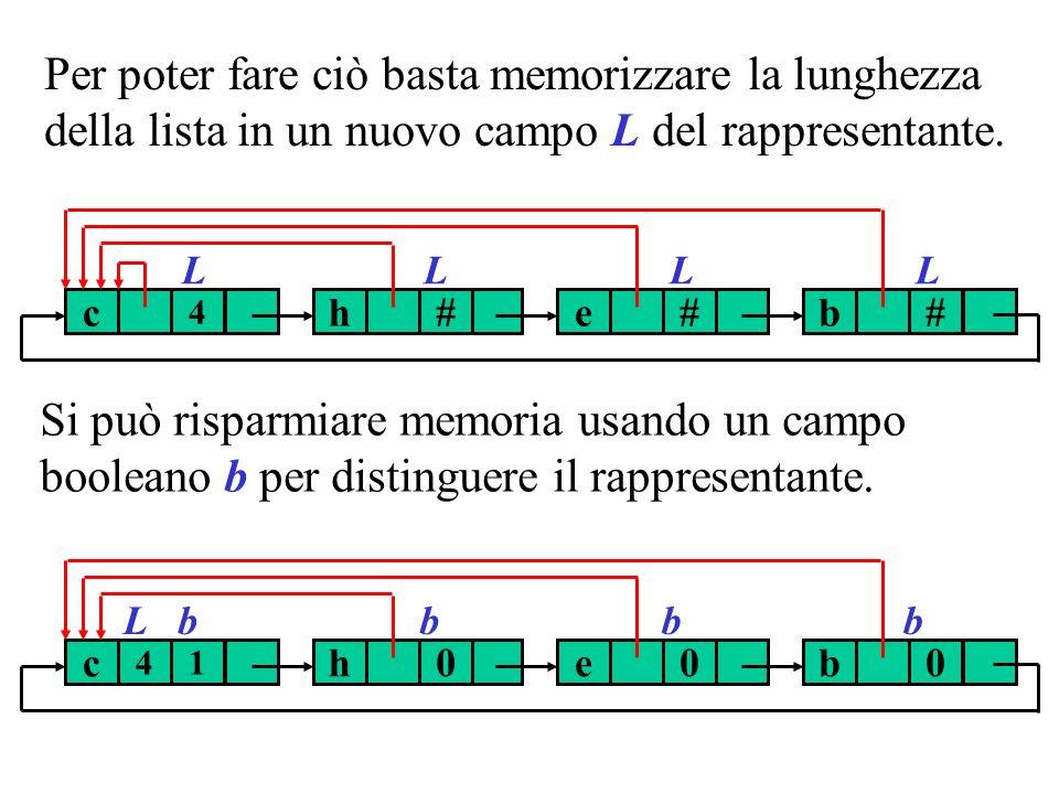 Per poter fare ciò basta memorizzare la lunghezza della lista in un nuovo campo L del rappresentante. c heb 4 ### LLLL 4 c heb 1 000 Lbbbb Si può risp