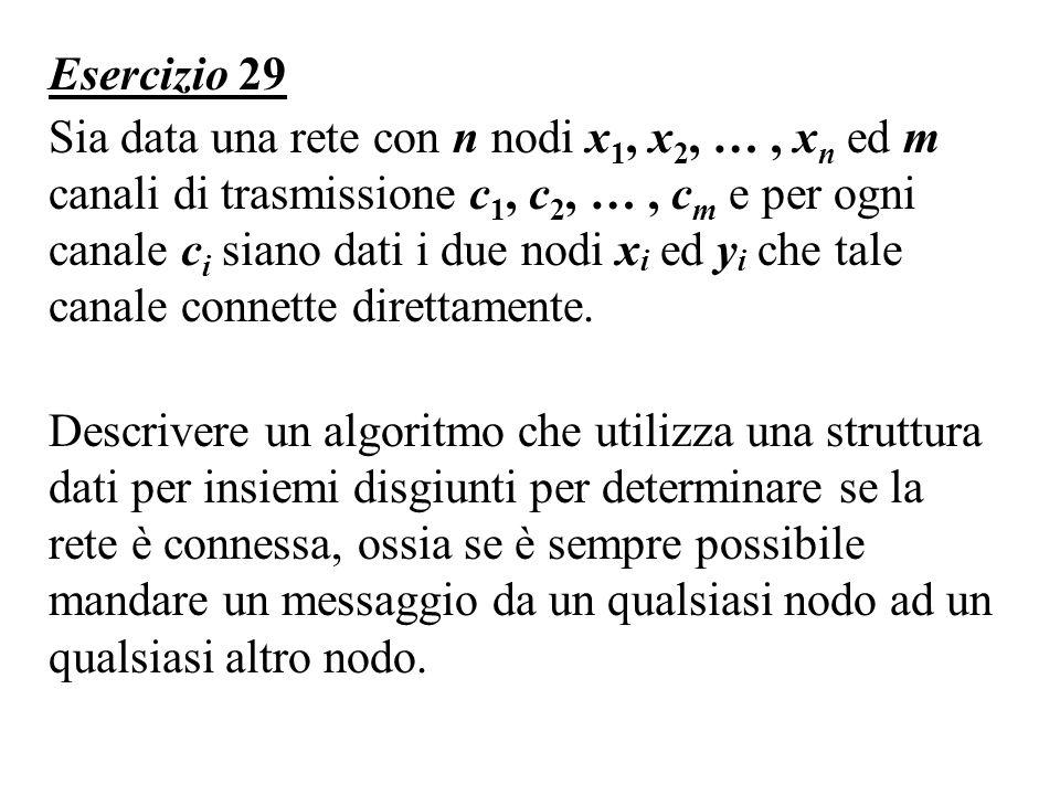 Esercizio 29 Sia data una rete con n nodi x 1, x 2, …, x n ed m canali di trasmissione c 1, c 2, …, c m e per ogni canale c i siano dati i due nodi x