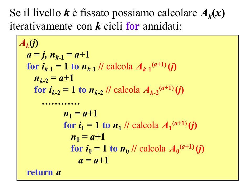 Se il livello k è fissato possiamo calcolare A k (x) iterativamente con k cicli for annidati: Ak(j)Ak(j) a = j, n k-1 = a+1 for i k-1 = 1 to n k-1 //
