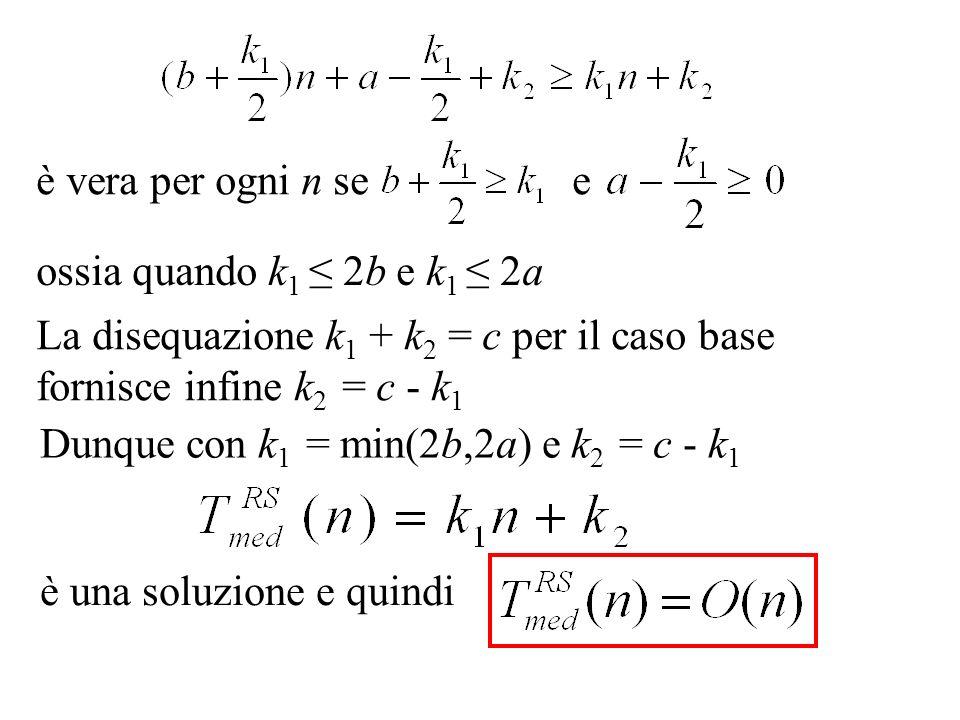 è vera per ogni n se e La disequazione k 1 + k 2 = c per il caso base fornisce infine k 2 = c - k 1 ossia quando k 1 2b e k 1 2a Dunque con k 1 = min(