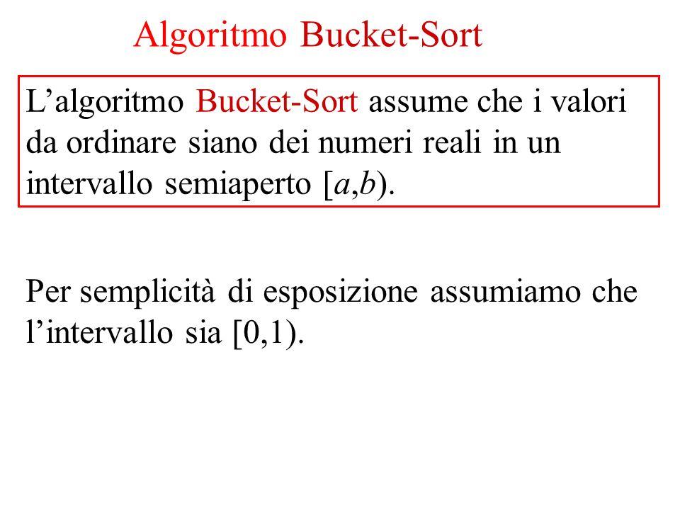 1.Divide [0,1) in n parti uguali e inizializza un array B[0..n-1] di liste vuote (i bucket) 2.Mette in ciascuna lista B[k] gli elementi A[i] che cadono nella k-esima parte di [0,1) 3.Ordina ciascuna lista 4.Ricopia in A tutti gli elementi delle liste nellordine B[0],B[1],…,B[n-1] Bucket-Sort per ordinare larray A procede come segue: