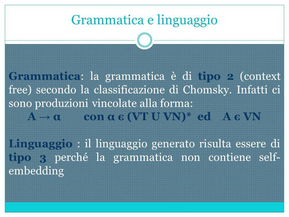 Grammatica e linguaggio Grammatica: la grammatica è di tipo 2 (context free) secondo la classificazione di Chomsky.