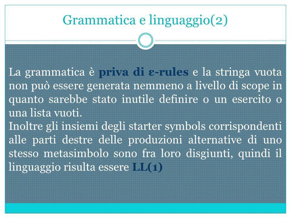 Grammatica e linguaggio(2) La grammatica è priva di ε-rules e la stringa vuota non può essere generata nemmeno a livello di scope in quanto sarebbe stato inutile definire o un esercito o una lista vuoti.