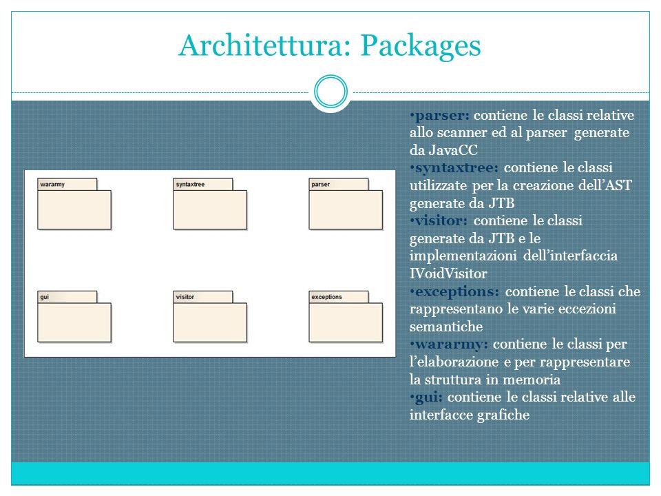 Architettura: Packages parser: contiene le classi relative allo scanner ed al parser generate da JavaCC syntaxtree: contiene le classi utilizzate per la creazione dellAST generate da JTB visitor: contiene le classi generate da JTB e le implementazioni dellinterfaccia IVoidVisitor exceptions: contiene le classi che rappresentano le varie eccezioni semantiche wararmy: contiene le classi per lelaborazione e per rappresentare la struttura in memoria gui: contiene le classi relative alle interfacce grafiche