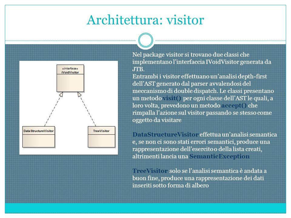Architettura: visitor Nel package visitor si trovano due classi che implementano linterfaccia IVoidVisitor generata da JTB.