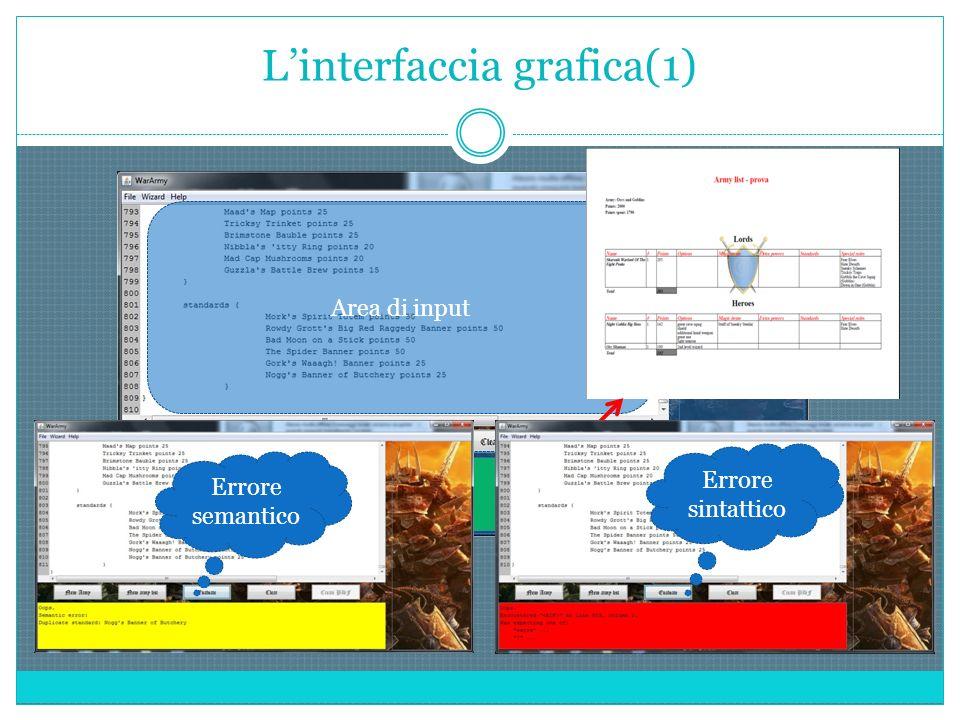 Linterfaccia grafica(1) Area di input Albero Area di output Errore semantico Errore sintattico