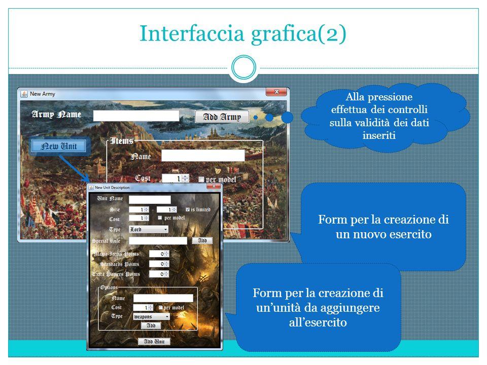 Interfaccia grafica(2) Form per la creazione di un nuovo esercito Alla pressione effettua dei controlli sulla validità dei dati inseriti Form per la creazione di ununità da aggiungere allesercito