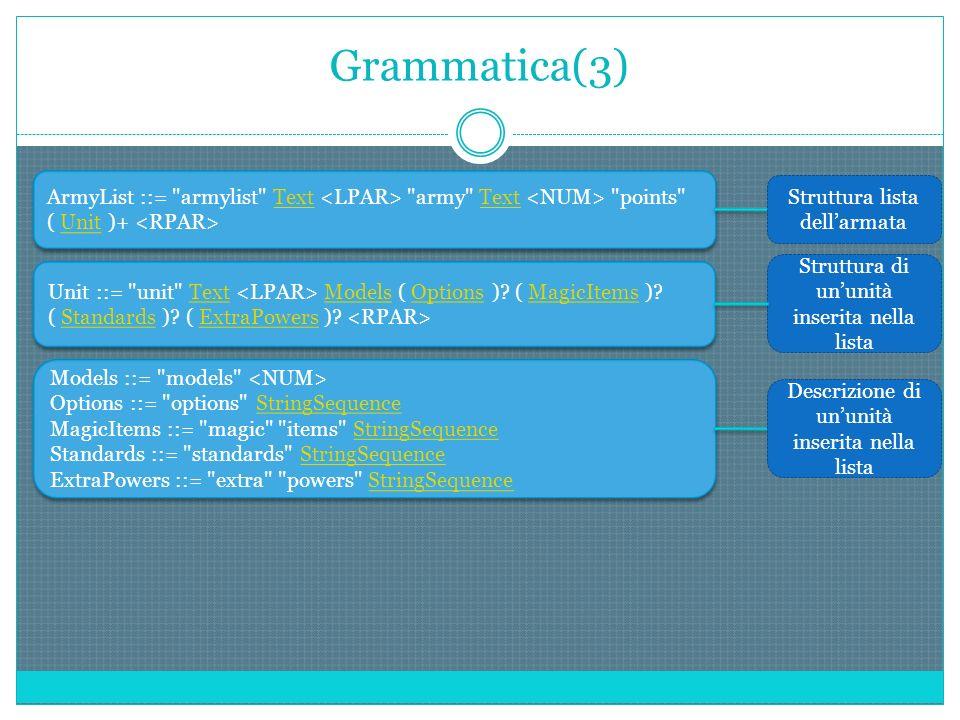 Grammatica(3) ArmyList ::=