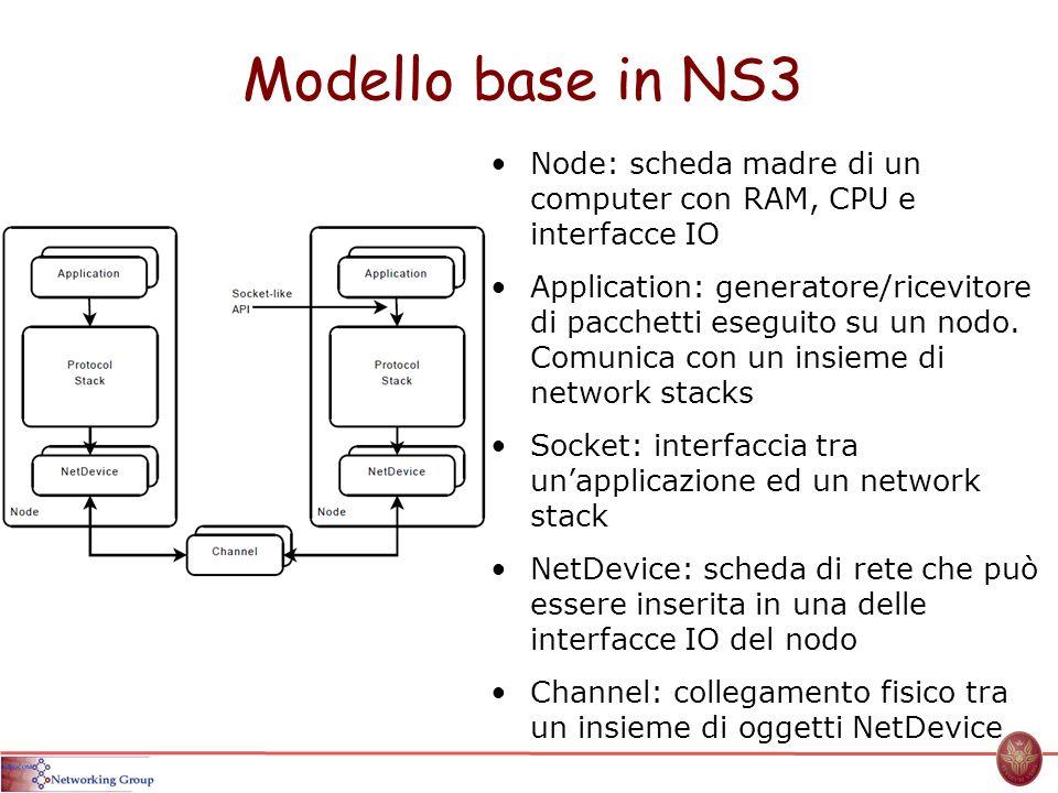 Modello base in NS3 Node: scheda madre di un computer con RAM, CPU e interfacce IO Application: generatore/ricevitore di pacchetti eseguito su un nodo.