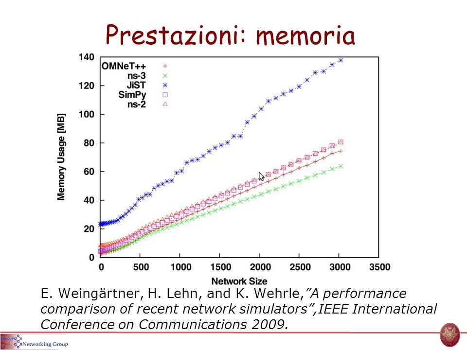 Prestazioni: memoria E.Weingärtner, H. Lehn, and K.
