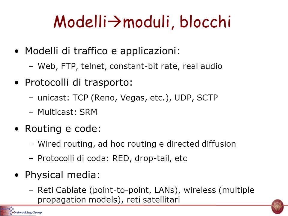 Modelli moduli, blocchi Modelli di traffico e applicazioni: –Web, FTP, telnet, constant-bit rate, real audio Protocolli di trasporto: –unicast: TCP (Reno, Vegas, etc.), UDP, SCTP –Multicast: SRM Routing e code: –Wired routing, ad hoc routing e directed diffusion –Protocolli di coda: RED, drop-tail, etc Physical media: –Reti Cablate (point-to-point, LANs), wireless (multiple propagation models), reti satellitari