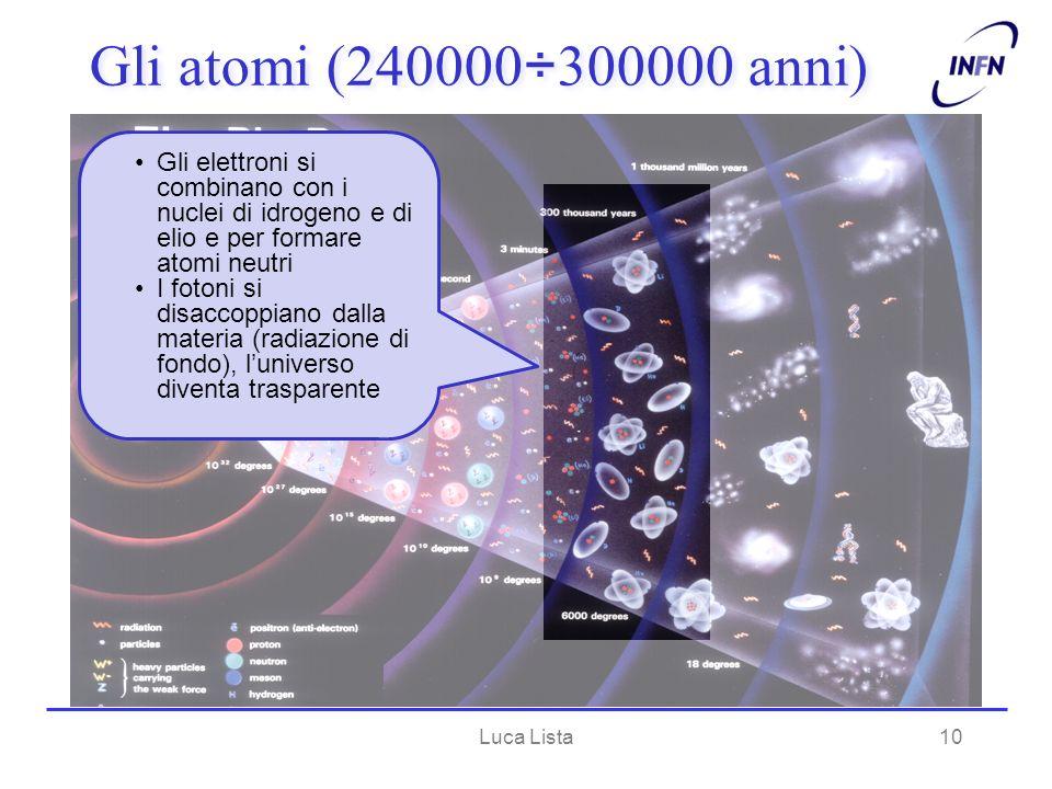 Luca Lista10 Gli atomi (240000÷300000 anni) Gli elettroni si combinano con i nuclei di idrogeno e di elio e per formare atomi neutri I fotoni si disac