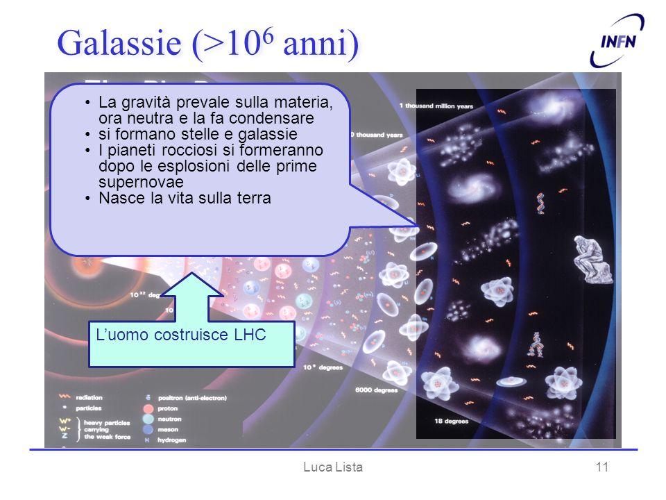 Luca Lista11 La gravità prevale sulla materia, ora neutra e la fa condensare si formano stelle e galassie I pianeti rocciosi si formeranno dopo le esp