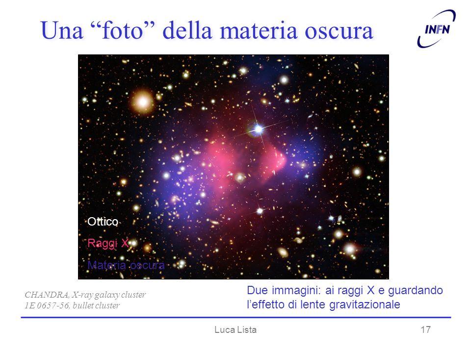Una foto della materia oscura Luca Lista17 CHANDRA, X-ray galaxy cluster 1E 0657-56, bullet cluster Due immagini: ai raggi X e guardando leffetto di l