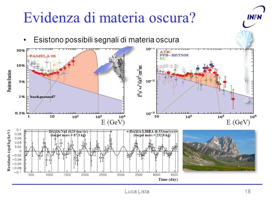 Evidenza di materia oscura? Esistono possibili segnali di materia oscura Luca Lista18 E (GeV)