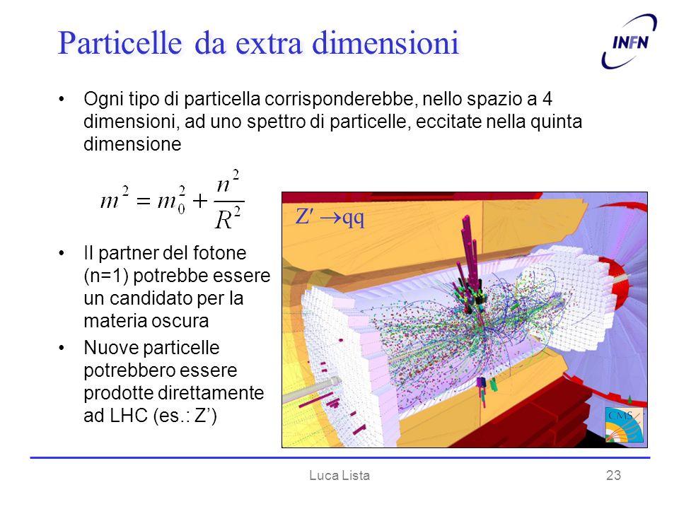 Ogni tipo di particella corrisponderebbe, nello spazio a 4 dimensioni, ad uno spettro di particelle, eccitate nella quinta dimensione Il partner del f