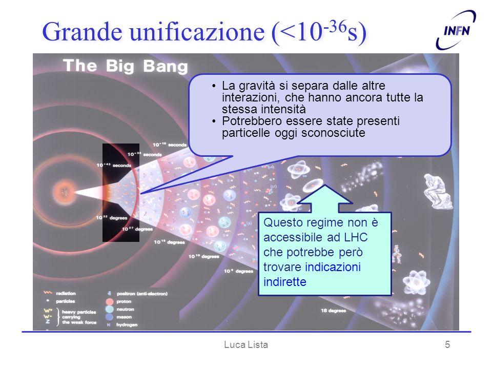Luca Lista6 Epoca elettrodebole (<10 -12 s) Linterazione forte si separa dallinterazione elettro-debole, che resta unificata Sono presenti particelle pesanti oggi assenti dalla materia ordinaria (Z, W, quark top, Higgs?) LHC cerca il bosone di Higgs e possibili altre nuove particelle