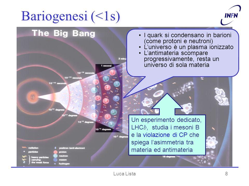Luca Lista8 Bariogenesi (<1s) I quark si condensano in barioni (come protoni e neutroni) Luniverso è un plasma ionizzato Lantimateria scompare progres